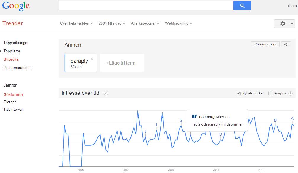google trender 1